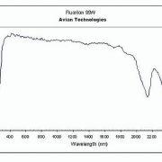 Fluorilon 99W