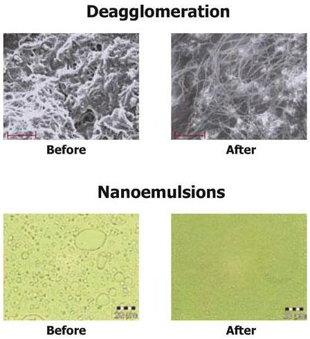 Deagglomeration - Nanoemulsions
