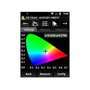 Light Measurement CIE Chart