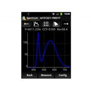Light Measurement Spectrum